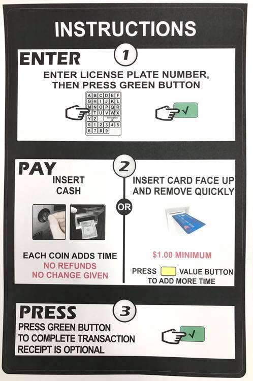 Parking Meter Instruction Sign